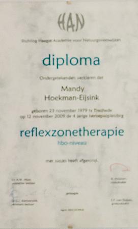http://www.debasisinbalans.nl/wp-content/uploads/Certificaat-Reflexzone-MandyHoekman.jpg